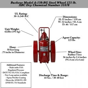 A-150-RG-36 Steel Wheeled Fire Extinguisher