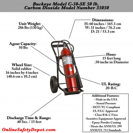 Buckeye Carbon Dioxide Model C-50-SE 50