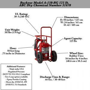 Buckeye Model A-150-RG 125 lb. ABC Dry Chemical Number 31470