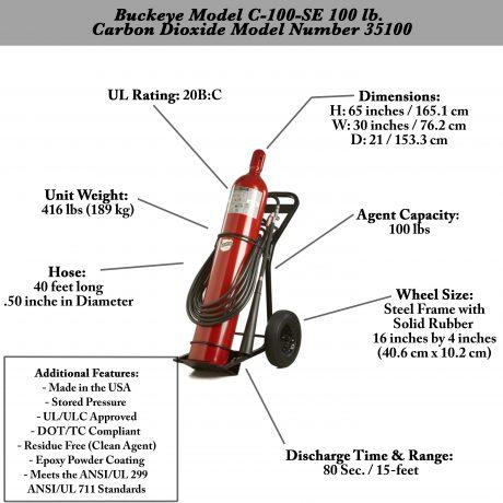 Buckeye Model C-100-SE 100 lb. Carbon Dioxide Wheeled Fire Extinguisher Model Number 35100