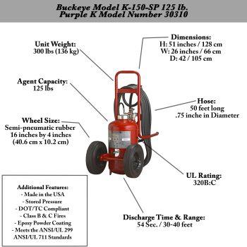 Buckeye Model K-150-SP 125 LB. Purple K Model Number 30310