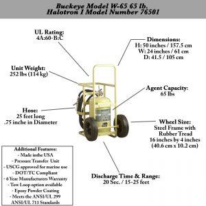 Buckeye Model W-65 Halotron I Wheeled Fire Extinguisher