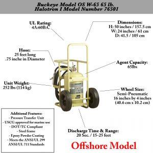 Buckeye Offshore Model OS W-65 Halotron I Wheeled Fire Extinguisher
