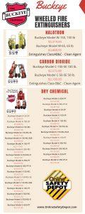 Buckeye Wheeled Fire Extinguishers