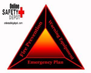 Fire Prevention Equipment Emergency Plan