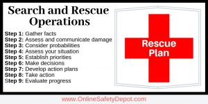 How to properly assess an emergency situation before Search and Rescue Operations