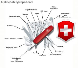 Parts and Components of a Swiss Army Knife