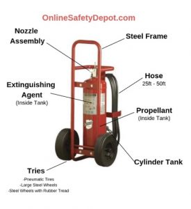 Parts and Components of a Wheeled Fire Extinguisher