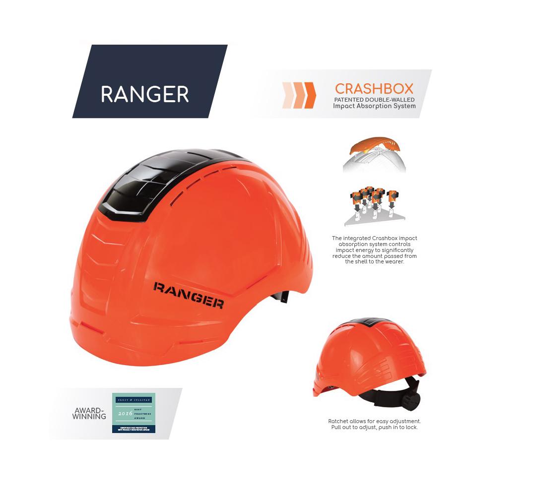 Safety Helmet-Ranger | OnlineSafetyDepot.com