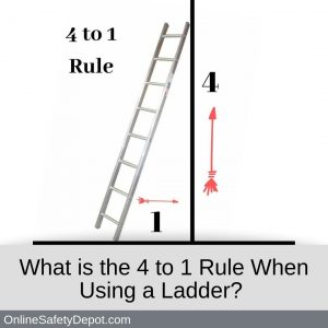 What is the 4 to 1 Rule When Using a Ladder?