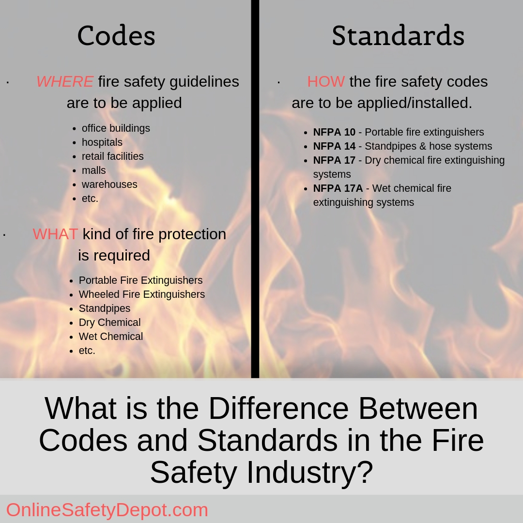 What is the Difference Between Codes and Standards in the Fire Safety Industry?