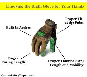 The Human Hand and Work Gloves